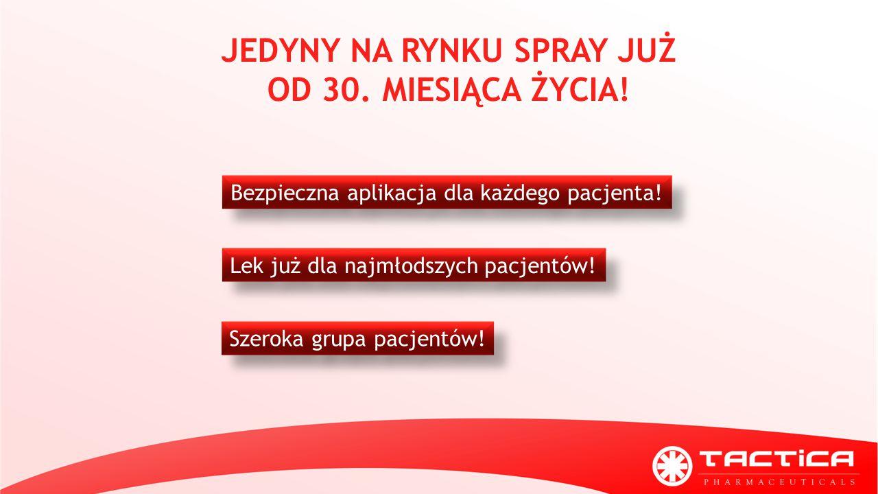 JEDYNY NA RYNKU SPRAY JUŻ OD 30. MIESIĄCA ŻYCIA! Lek już dla najmłodszych pacjentów! Bezpieczna aplikacja dla każdego pacjenta! Szeroka grupa pacjentó