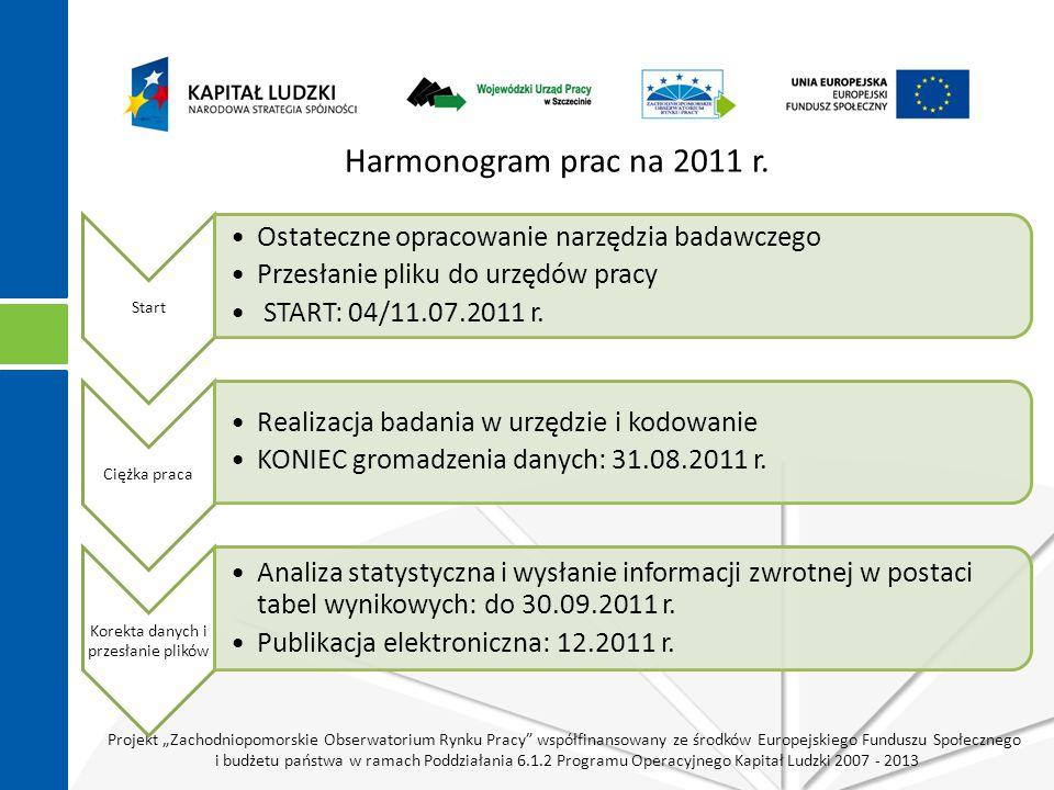 """Projekt """"Zachodniopomorskie Obserwatorium Rynku Pracy współfinansowany ze środków Europejskiego Funduszu Społecznego i budżetu państwa w ramach Poddziałania 6.1.2 Programu Operacyjnego Kapitał Ludzki 2007 - 2013 Harmonogram prac na 2011 r."""