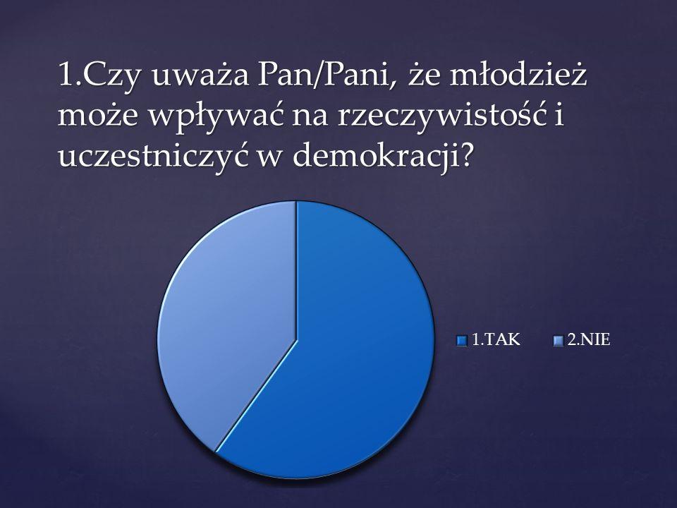 1.Czy uważa Pan/Pani, że młodzież może wpływać na rzeczywistość i uczestniczyć w demokracji?