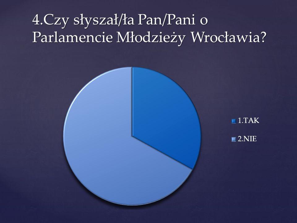 4.Czy słyszał/ła Pan/Pani o Parlamencie Młodzieży Wrocławia?