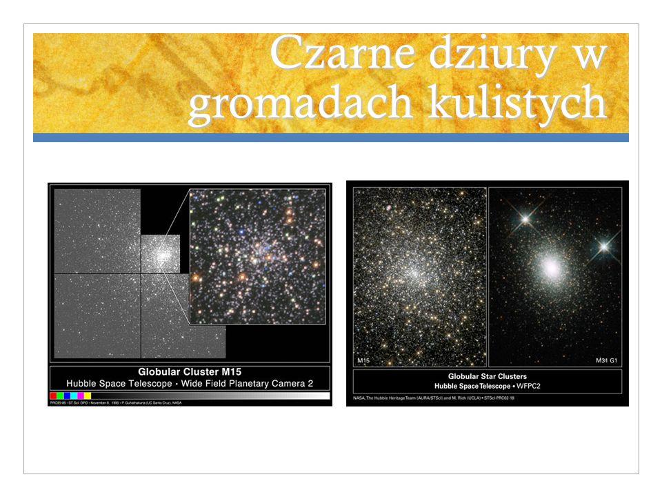Czarne dziury w gromadach kulistych