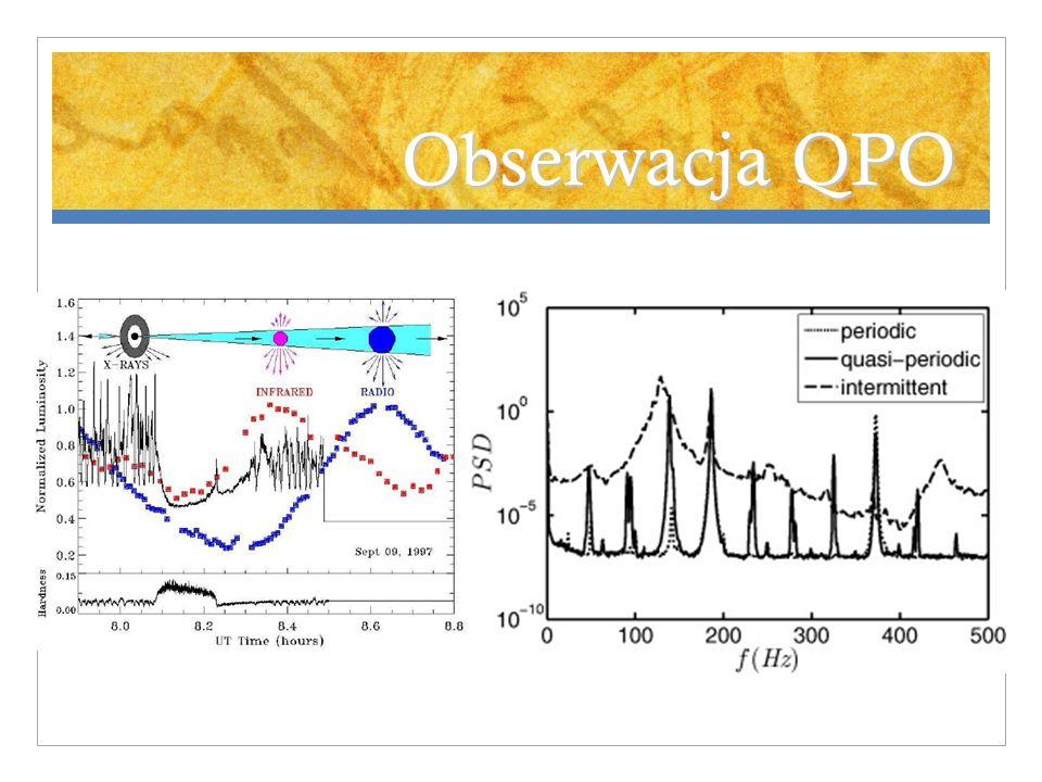 Obserwacja QPO