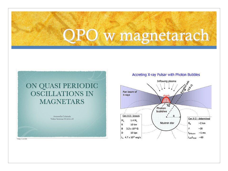 QPO w magnetarach