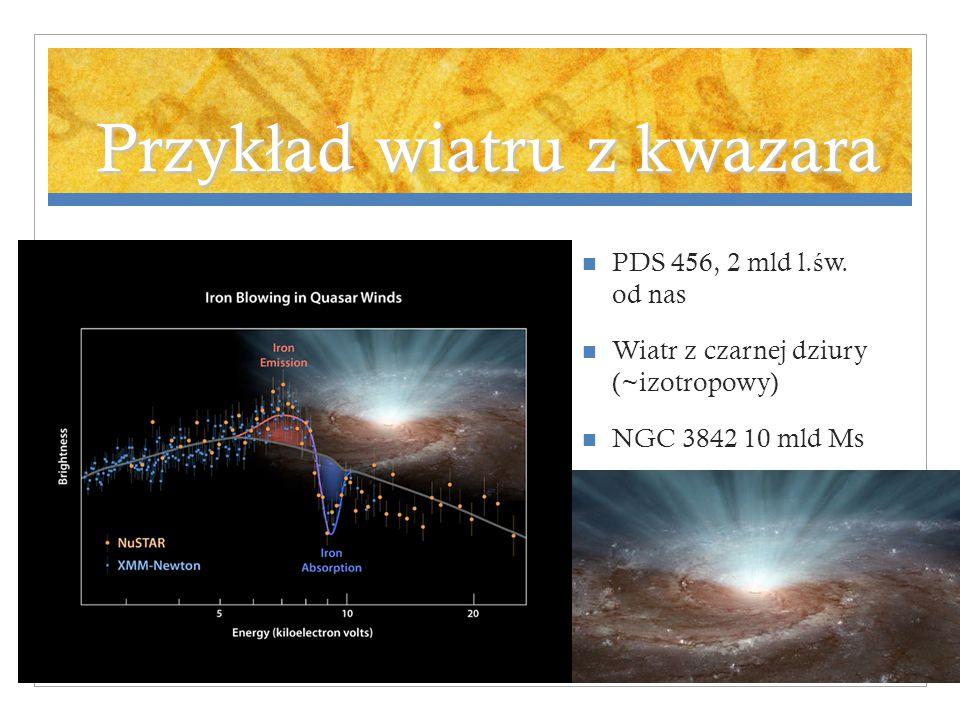 Przyk ł ad wiatru z kwazara PDS 456, 2 mld l. ś w.