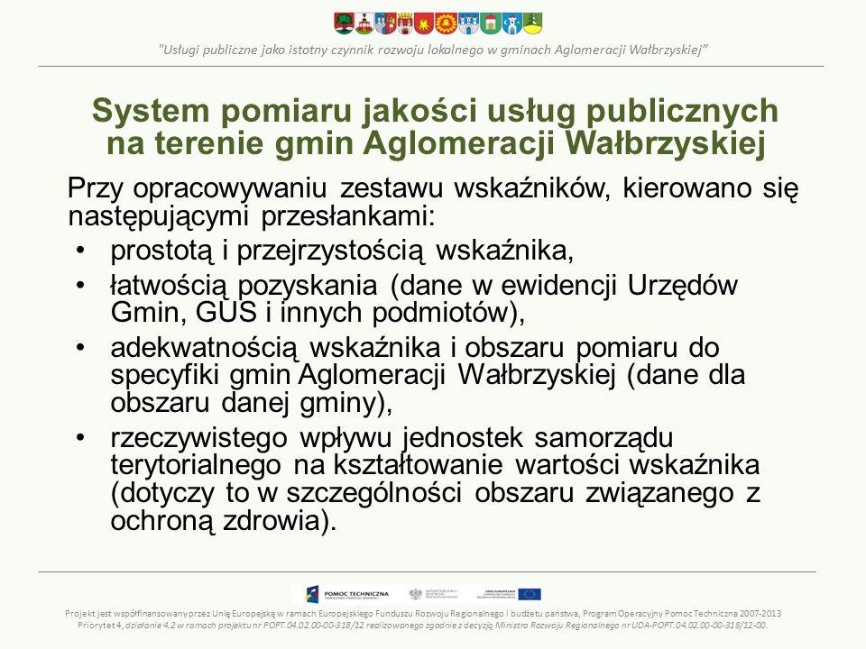 Usługi publiczne jako istotny czynnik rozwoju lokalnego w gminach Aglomeracji Wałbrzyskiej System pomiaru jakości usług publicznych na terenie gmin Aglomeracji Wałbrzyskiej Przy opracowywaniu zestawu wskaźników, kierowano się następującymi przesłankami: prostotą i przejrzystością wskaźnika, łatwością pozyskania (dane w ewidencji Urzędów Gmin, GUS i innych podmiotów), adekwatnością wskaźnika i obszaru pomiaru do specyfiki gmin Aglomeracji Wałbrzyskiej (dane dla obszaru danej gminy), rzeczywistego wpływu jednostek samorządu terytorialnego na kształtowanie wartości wskaźnika (dotyczy to w szczególności obszaru związanego z ochroną zdrowia).