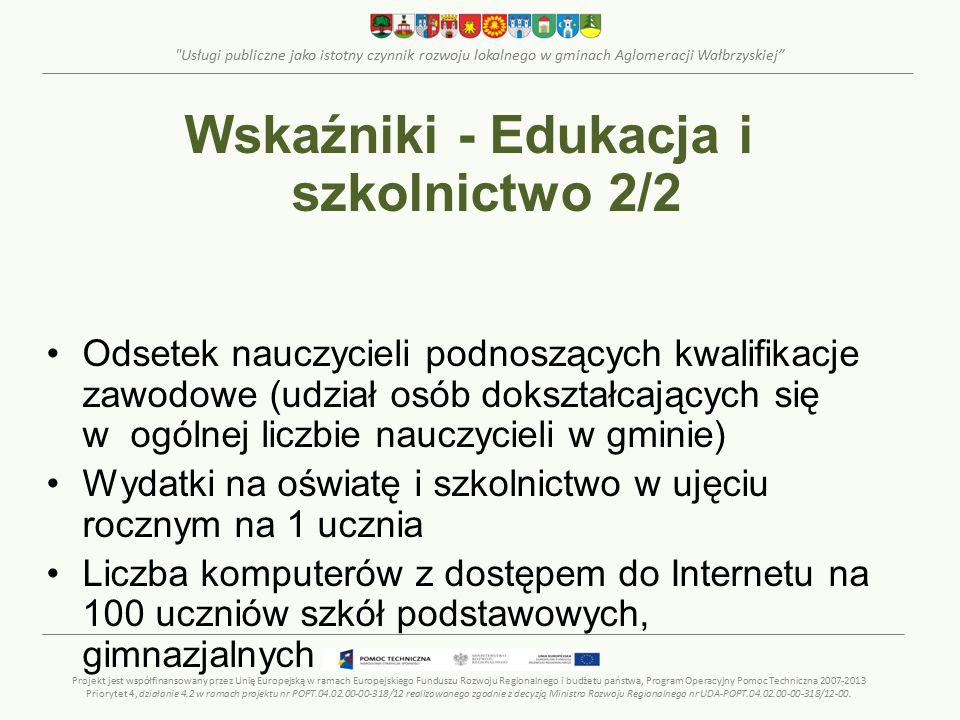 Usługi publiczne jako istotny czynnik rozwoju lokalnego w gminach Aglomeracji Wałbrzyskiej Wskaźniki - Edukacja i szkolnictwo 2/2 Odsetek nauczycieli podnoszących kwalifikacje zawodowe (udział osób dokształcających się w ogólnej liczbie nauczycieli w gminie) Wydatki na oświatę i szkolnictwo w ujęciu rocznym na 1 ucznia Liczba komputerów z dostępem do Internetu na 100 uczniów szkół podstawowych, gimnazjalnych Projekt jest współfinansowany przez Unię Europejską w ramach Europejskiego Funduszu Rozwoju Regionalnego i budżetu państwa, Program Operacyjny Pomoc Techniczna 2007-2013 Priorytet 4, działanie 4.2 w ramach projektu nr POPT.04.02.00-00-318/12 realizowanego zgodnie z decyzją Ministra Rozwoju Regionalnego nr UDA-POPT.04.02.00-00-318/12-00.