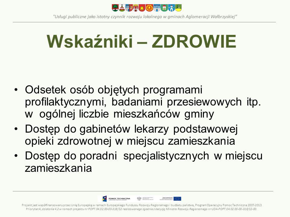 Usługi publiczne jako istotny czynnik rozwoju lokalnego w gminach Aglomeracji Wałbrzyskiej Wskaźniki – ZDROWIE Odsetek osób objętych programami profilaktycznymi, badaniami przesiewowych itp.