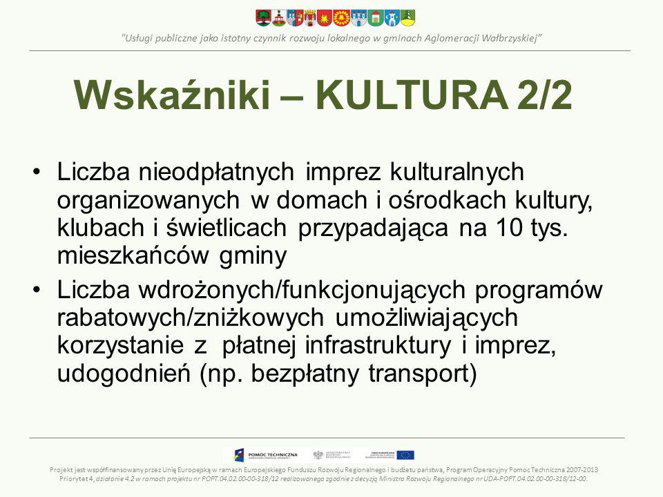 Usługi publiczne jako istotny czynnik rozwoju lokalnego w gminach Aglomeracji Wałbrzyskiej Wskaźniki – KULTURA 2/2 Liczba nieodpłatnych imprez kulturalnych organizowanych w domach i ośrodkach kultury, klubach i świetlicach przypadająca na 10 tys.
