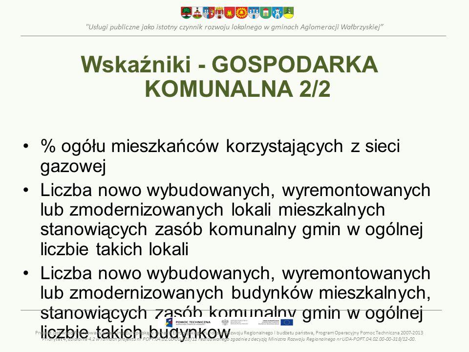 Usługi publiczne jako istotny czynnik rozwoju lokalnego w gminach Aglomeracji Wałbrzyskiej Wskaźniki - GOSPODARKA KOMUNALNA 2/2 % ogółu mieszkańców korzystających z sieci gazowej Liczba nowo wybudowanych, wyremontowanych lub zmodernizowanych lokali mieszkalnych stanowiących zasób komunalny gmin w ogólnej liczbie takich lokali Liczba nowo wybudowanych, wyremontowanych lub zmodernizowanych budynków mieszkalnych, stanowiących zasób komunalny gmin w ogólnej liczbie takich budynków Projekt jest współfinansowany przez Unię Europejską w ramach Europejskiego Funduszu Rozwoju Regionalnego i budżetu państwa, Program Operacyjny Pomoc Techniczna 2007-2013 Priorytet 4, działanie 4.2 w ramach projektu nr POPT.04.02.00-00-318/12 realizowanego zgodnie z decyzją Ministra Rozwoju Regionalnego nr UDA-POPT.04.02.00-00-318/12-00.