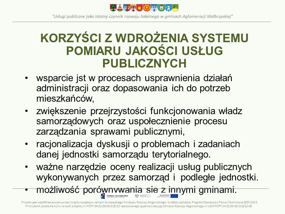 Usługi publiczne jako istotny czynnik rozwoju lokalnego w gminach Aglomeracji Wałbrzyskiej KORZYŚCI Z WDROŻENIA SYSTEMU POMIARU JAKOŚCI USŁUG PUBLICZNYCH wsparcie jst w procesach usprawnienia działań administracji oraz dopasowania ich do potrzeb mieszkańców, zwiększenie przejrzystości funkcjonowania władz samorządowych oraz uspołecznienie procesu zarządzania sprawami publicznymi, racjonalizacja dyskusji o problemach i zadaniach danej jednostki samorządu terytorialnego.