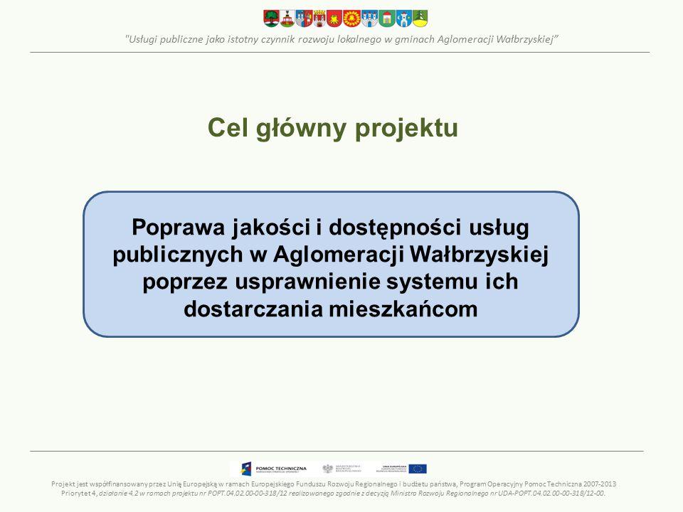 Usługi publiczne jako istotny czynnik rozwoju lokalnego w gminach Aglomeracji Wałbrzyskiej Wskaźniki - Edukacja i szkolnictwo 1/2 Dostępność do usług żłobkowych Odsetek dzieci przyjętych do przedszkola (publicznego i niepublicznego) Średnie wyniki testów gimnazjalnych z języka polskiego Średnie wyniki testów gimnazjalnych z matematyki Odsetek dzieci objętych programami wspierającymi rozwój edukacji wśród uczniów Projekt jest współfinansowany przez Unię Europejską w ramach Europejskiego Funduszu Rozwoju Regionalnego i budżetu państwa, Program Operacyjny Pomoc Techniczna 2007-2013 Priorytet 4, działanie 4.2 w ramach projektu nr POPT.04.02.00-00-318/12 realizowanego zgodnie z decyzją Ministra Rozwoju Regionalnego nr UDA-POPT.04.02.00-00-318/12-00.