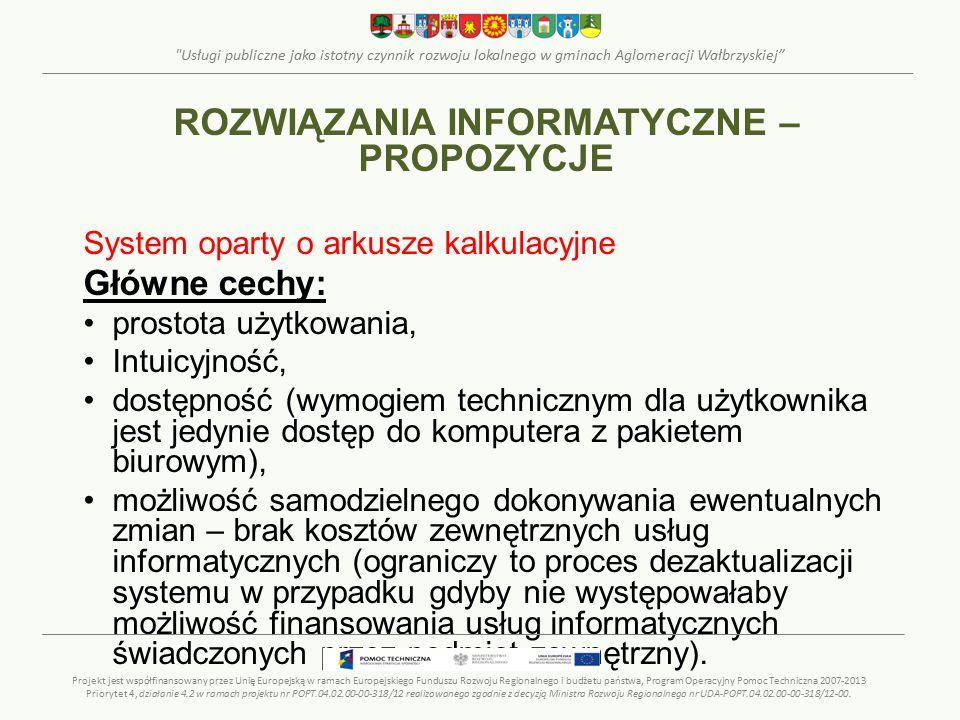 Usługi publiczne jako istotny czynnik rozwoju lokalnego w gminach Aglomeracji Wałbrzyskiej ROZWIĄZANIA INFORMATYCZNE – PROPOZYCJE System oparty o arkusze kalkulacyjne Główne cechy: prostota użytkowania, Intuicyjność, dostępność (wymogiem technicznym dla użytkownika jest jedynie dostęp do komputera z pakietem biurowym), możliwość samodzielnego dokonywania ewentualnych zmian – brak kosztów zewnętrznych usług informatycznych (ograniczy to proces dezaktualizacji systemu w przypadku gdyby nie występowałaby możliwość finansowania usług informatycznych świadczonych przez podmiot zewnętrzny).