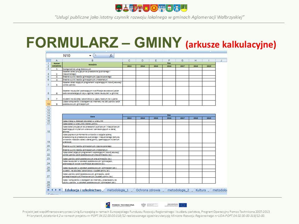 Usługi publiczne jako istotny czynnik rozwoju lokalnego w gminach Aglomeracji Wałbrzyskiej FORMULARZ – GMINY (arkusze kalkulacyjne) Projekt jest współfinansowany przez Unię Europejską w ramach Europejskiego Funduszu Rozwoju Regionalnego i budżetu państwa, Program Operacyjny Pomoc Techniczna 2007-2013 Priorytet 4, działanie 4.2 w ramach projektu nr POPT.04.02.00-00-318/12 realizowanego zgodnie z decyzją Ministra Rozwoju Regionalnego nr UDA-POPT.04.02.00-00-318/12-00.