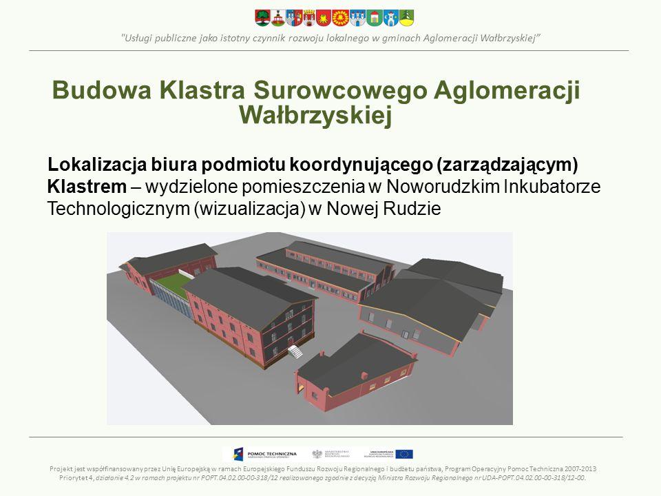 Usługi publiczne jako istotny czynnik rozwoju lokalnego w gminach Aglomeracji Wałbrzyskiej Lokalizacja biura podmiotu koordynującego (zarządzającym) Klastrem – wydzielone pomieszczenia w Noworudzkim Inkubatorze Technologicznym (wizualizacja) w Nowej Rudzie Projekt jest współfinansowany przez Unię Europejską w ramach Europejskiego Funduszu Rozwoju Regionalnego i budżetu państwa, Program Operacyjny Pomoc Techniczna 2007-2013 Priorytet 4, działanie 4.2 w ramach projektu nr POPT.04.02.00-00-318/12 realizowanego zgodnie z decyzją Ministra Rozwoju Regionalnego nr UDA-POPT.04.02.00-00-318/12-00.