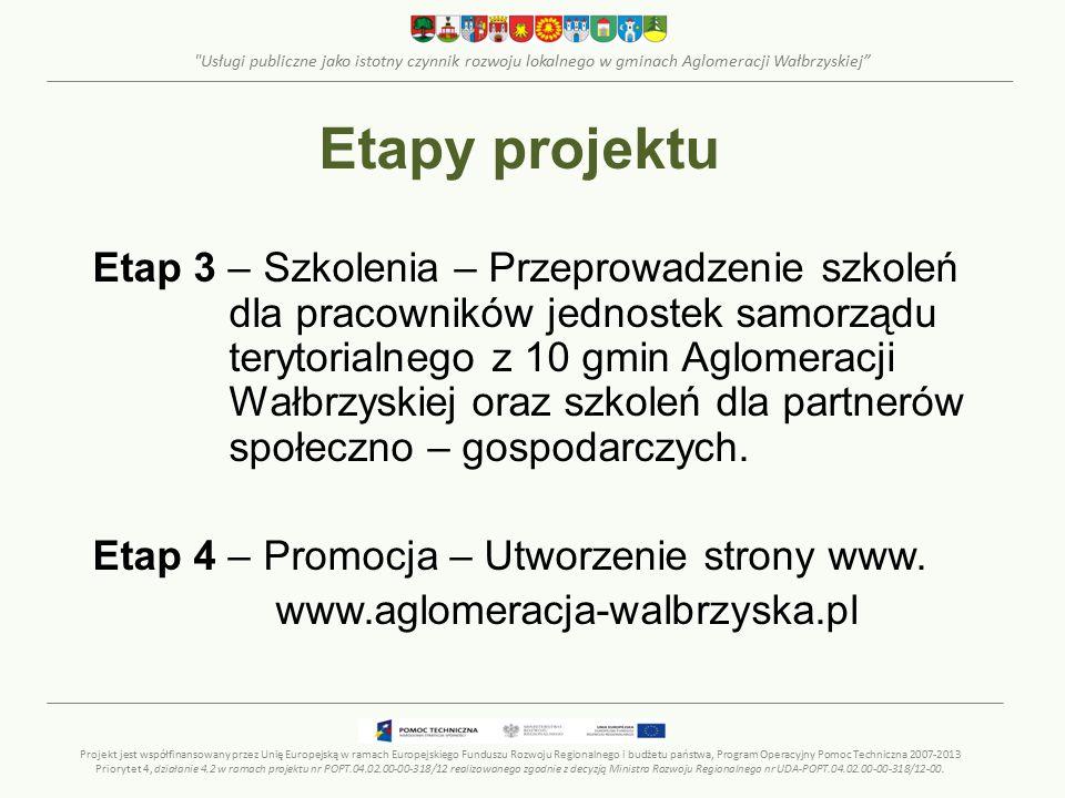 Usługi publiczne jako istotny czynnik rozwoju lokalnego w gminach Aglomeracji Wałbrzyskiej Przygotowanie 5 przedwstępnych studiów wykonalności dla przedsięwzięć infrastrukturalnych Projekt jest współfinansowany przez Unię Europejską w ramach Europejskiego Funduszu Rozwoju Regionalnego i budżetu państwa, Program Operacyjny Pomoc Techniczna 2007-2013 Priorytet 4, działanie 4.2 w ramach projektu nr POPT.04.02.00-00-318/12 realizowanego zgodnie z decyzją Ministra Rozwoju Regionalnego nr UDA-POPT.04.02.00-00-318/12-00.