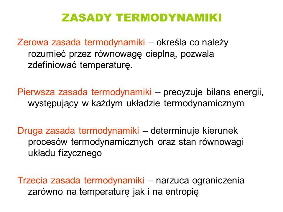 ZASADY TERMODYNAMIKI Zerowa zasada termodynamiki – określa co należy rozumieć przez równowagę cieplną, pozwala zdefiniować temperaturę. Pierwsza zasad