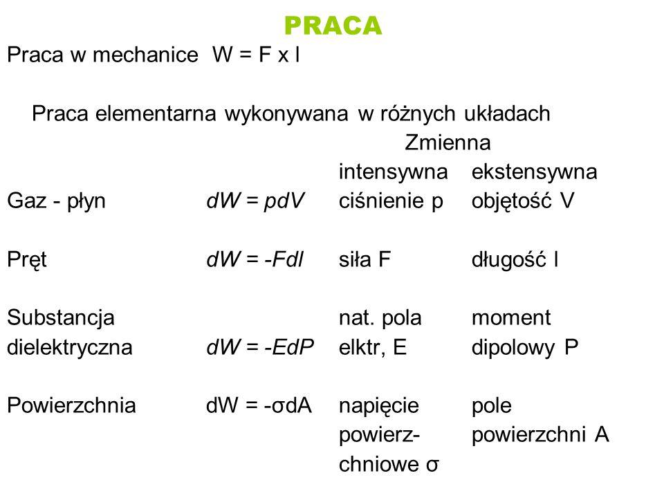 PRACA Praca w mechanice W = F x l Praca elementarna wykonywana w różnych układach Zmienna intensywnaekstensywna Gaz - płyndW = pdVciśnienie pobjętość