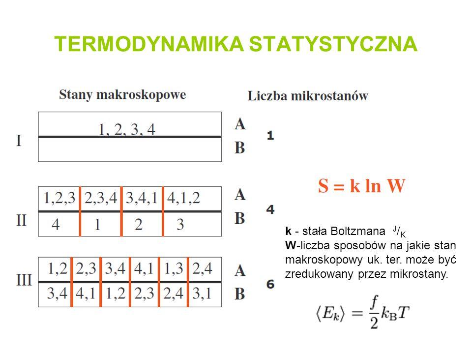 TERMODYNAMIKA STATYSTYCZNA k - stała Boltzmana J / K W-liczba sposobów na jakie stan makroskopowy uk. ter. może być zredukowany przez mikrostany.