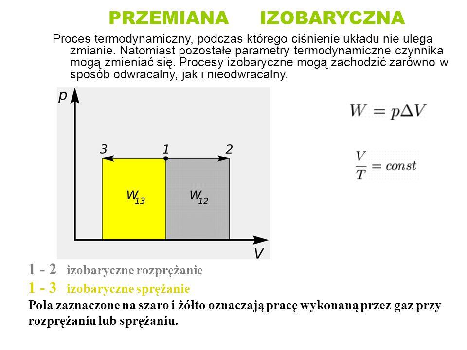 PRZEMIANA IZOBARYCZNA Proces termodynamiczny, podczas którego ciśnienie układu nie ulega zmianie. Natomiast pozostałe parametry termodynamiczne czynni