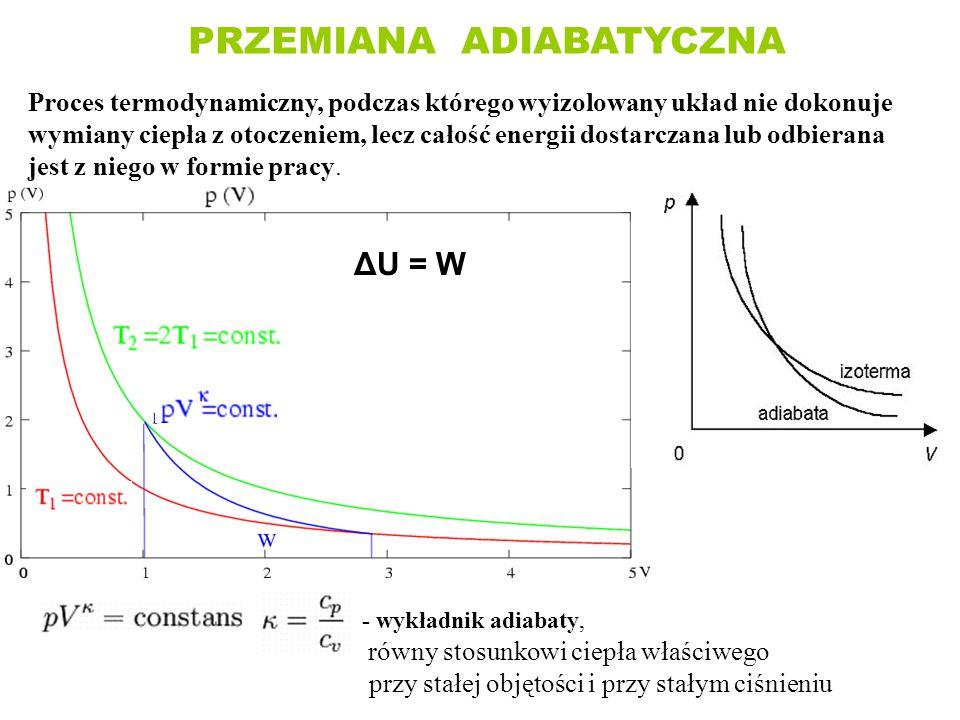 PRZEMIANA ADIABATYCZNA Proces termodynamiczny, podczas którego wyizolowany układ nie dokonuje wymiany ciepła z otoczeniem, lecz całość energii dostarc