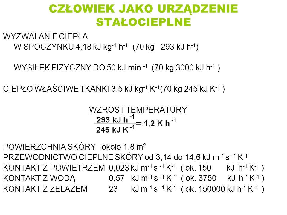 CZŁOWIEK JAKO URZĄDZENIE STAŁOCIEPLNE WYZWALANIE CIEPŁA W SPOCZYNKU 4,18 kJ kg -1 h -1 (70 kg 293 kJ h -1 ) WYSIŁEK FIZYCZNY DO 50 kJ min -1 (70 kg 30