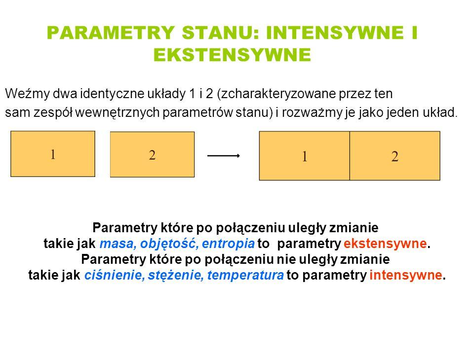 PARAMETRY STANU: INTENSYWNE I EKSTENSYWNE Weźmy dwa identyczne układy 1 i 2 (zcharakteryzowane przez ten sam zespół wewnętrznych parametrów stanu) i r