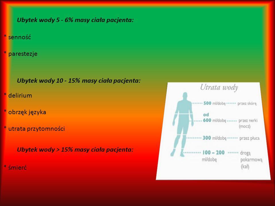 * uczucie silnego pragnienia * utrata masy ciała (można stwierdzić poprzez zważenie pacjenta) Ubytek wody 2 - 4% masy ciała pacjenta: * suchość w ustach * utrzymujący się ból głowy * zmniejszona ilość oddawanego moczu, aż do pojawienia się bezmoczu * uczucie osłabienia * zawroty głowy * zaburzenia widzenia * omdlenie * uczucie silnego pragnienia * utrata masy ciała (można stwierdzić poprzez zważenie pacjenta) Ubytek wody 2 - 4% masy ciała pacjenta: * suchość w ustach * utrzymujący się ból głowy * zmniejszona ilość oddawanego moczu, aż do pojawienia się bezmoczu * uczucie osłabienia * zawroty głowy * zaburzenia widzenia * omdlenie Ubytek wody do 2% masy ciała pacjenta: