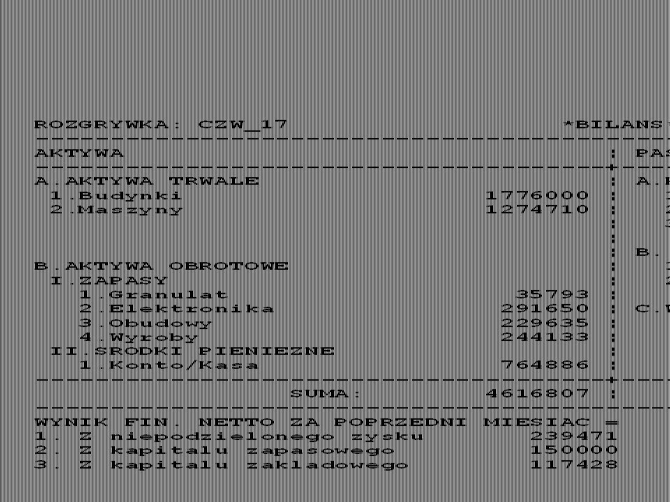 1200414 - 200000 dopuszczalna strata: 0 + 0 + 1200414 - 200000 = = 1 000 414
