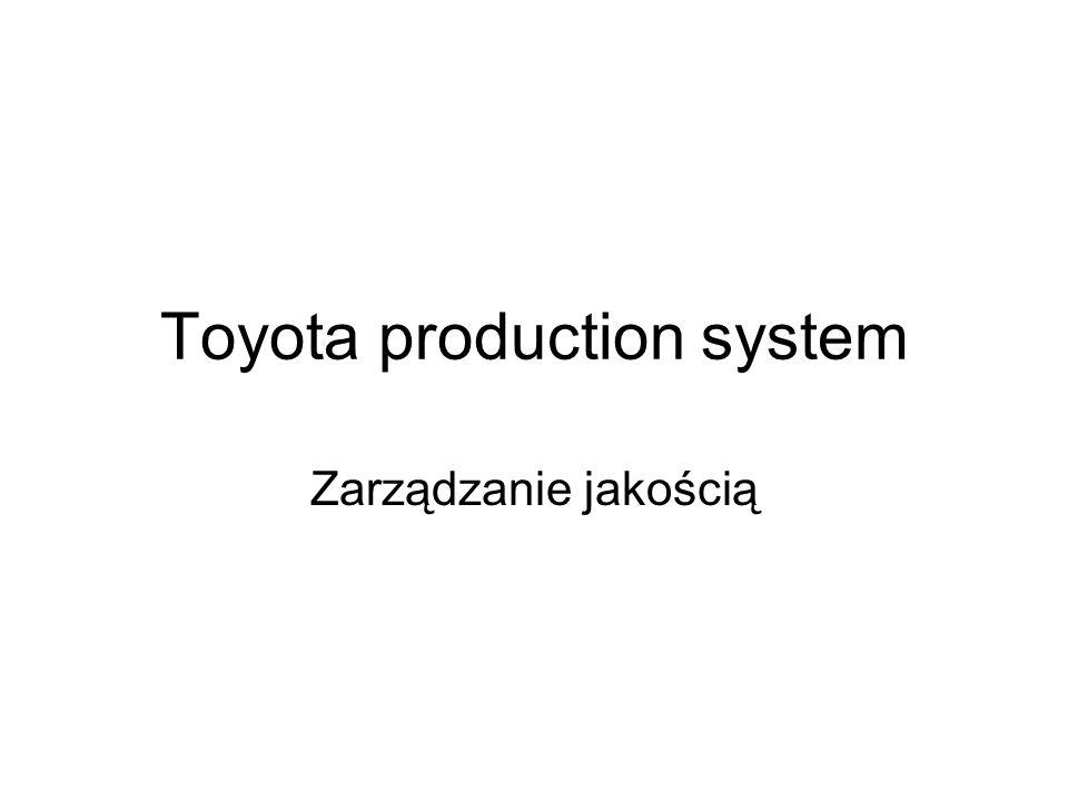 Toyota production system Zarządzanie jakością