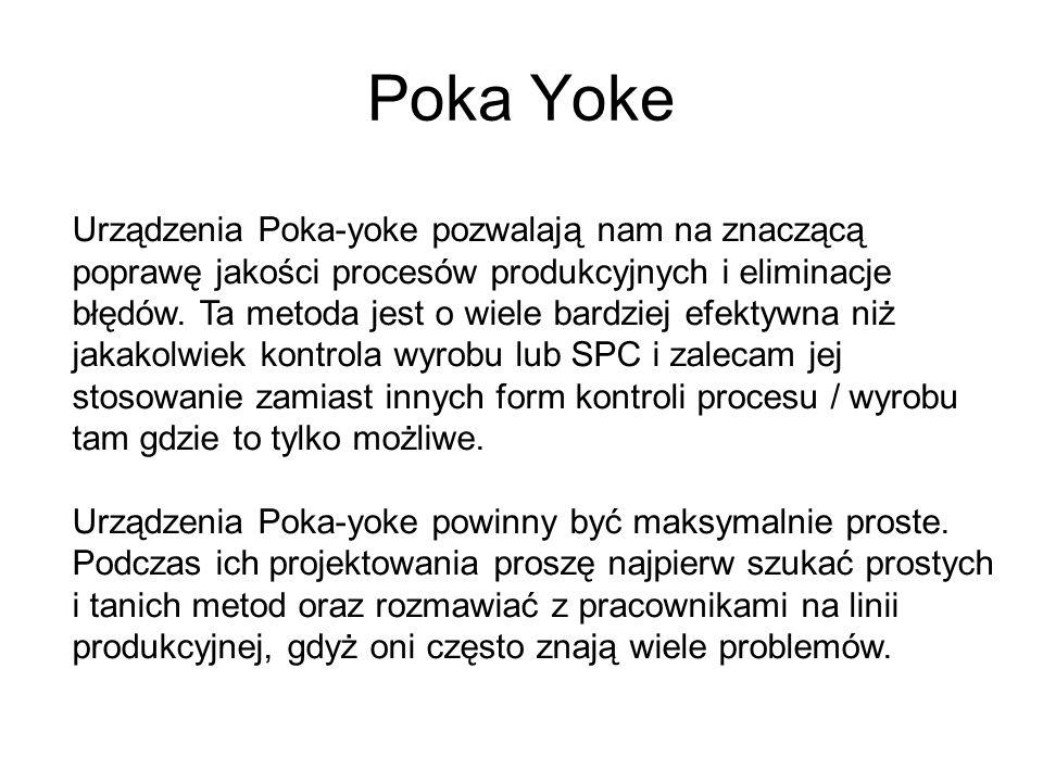 Poka Yoke Urządzenia Poka-yoke pozwalają nam na znaczącą poprawę jakości procesów produkcyjnych i eliminacje błędów.