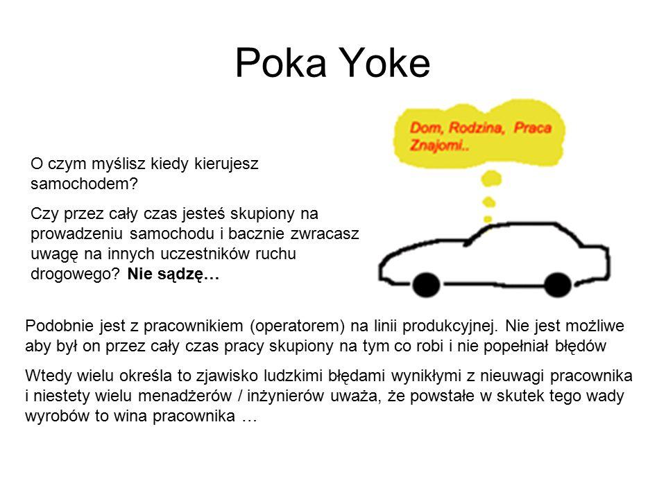 Poka Yoke O czym myślisz kiedy kierujesz samochodem.