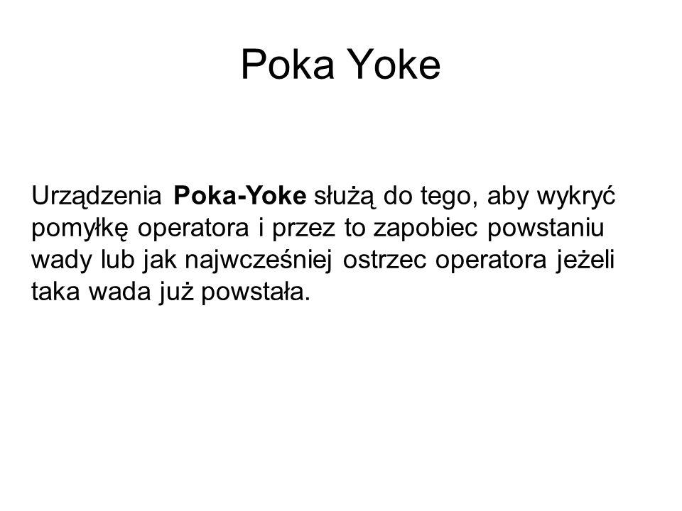 Poka Yoke Urządzenia Poka-Yoke służą do tego, aby wykryć pomyłkę operatora i przez to zapobiec powstaniu wady lub jak najwcześniej ostrzec operatora jeżeli taka wada już powstała.