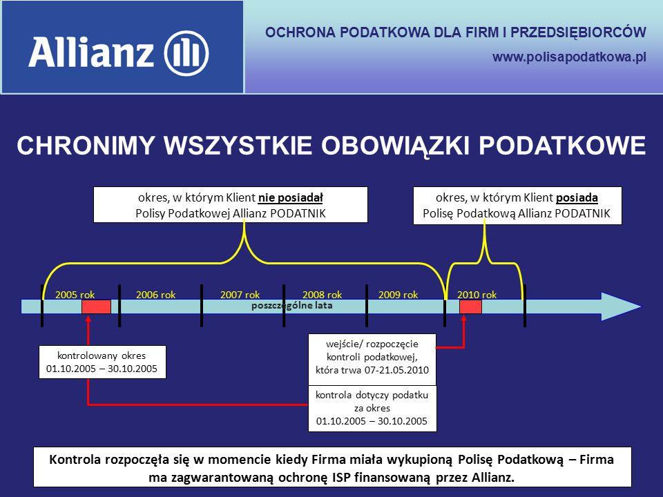 OCHRONA PODATKOWA DLA FIRM I PRZEDSIĘBIORCÓW www.polisapodatkowa.pl okres, w którym Klient nie posiadał Polisy Podatkowej Allianz PODATNIK okres, w kt