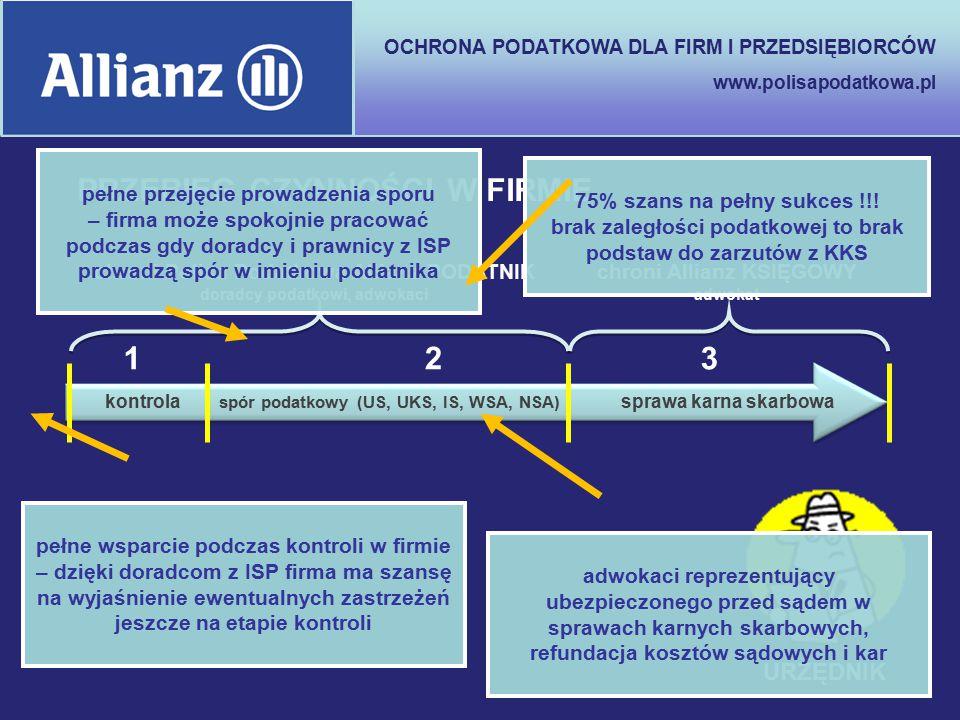 OCHRONA PODATKOWA DLA FIRM I PRZEDSIĘBIORCÓW www.polisapodatkowa.pl PRZEBIEG CZYNNOŚCI W FIRMIE URZĘDNIK 123 chroni Polisa Podatkowa Allianz PODATNIK