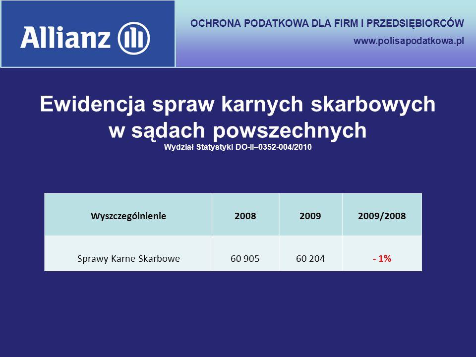 OCHRONA PODATKOWA DLA FIRM I PRZEDSIĘBIORCÓW www.polisapodatkowa.pl Ewidencja spraw karnych skarbowych w sądach powszechnych Wydział Statystyki DO-II–