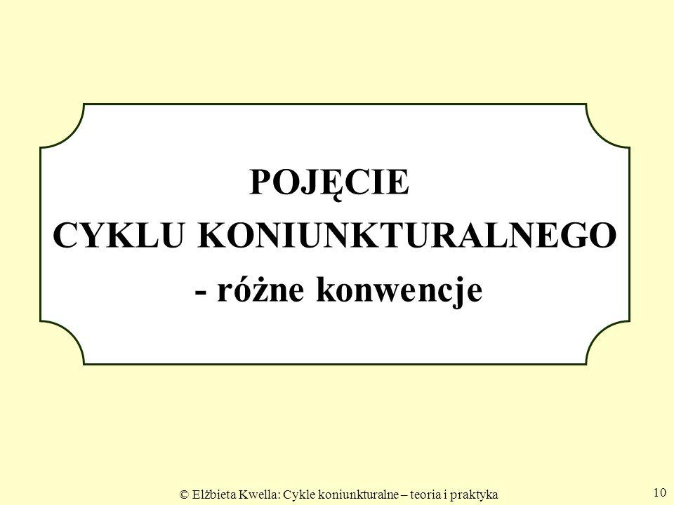 © Elżbieta Kwella: Cykle koniunkturalne – teoria i praktyka 10 POJĘCIE CYKLU KONIUNKTURALNEGO - różne konwencje - różne konwencje