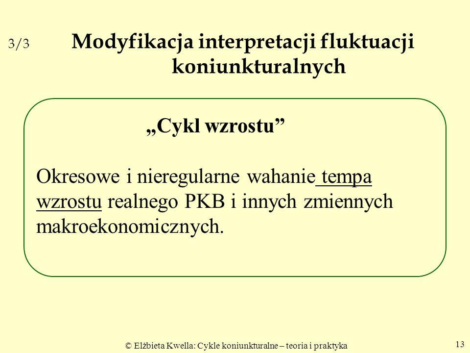 """© Elżbieta Kwella: Cykle koniunkturalne – teoria i praktyka 13 3/3 Modyfikacja interpretacji fluktuacji koniunkturalnych """"Cykl wzrostu"""" Okresowe i nie"""