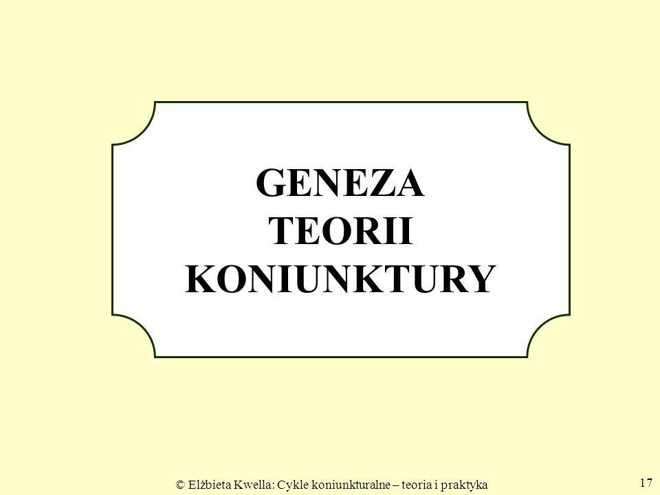 © Elżbieta Kwella: Cykle koniunkturalne – teoria i praktyka 17 GENEZA TEORII KONIUNKTURY