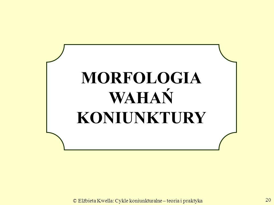 © Elżbieta Kwella: Cykle koniunkturalne – teoria i praktyka 20 MORFOLOGIA WAHAŃ KONIUNKTURY
