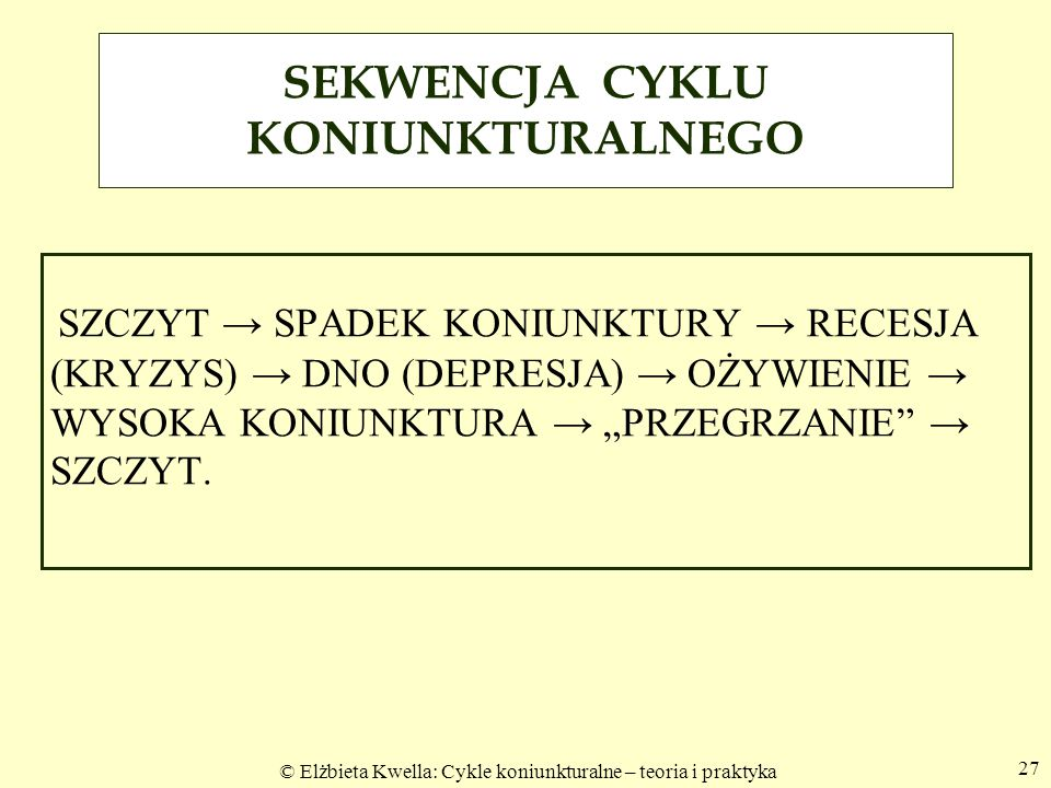 © Elżbieta Kwella: Cykle koniunkturalne – teoria i praktyka 27 SEKWENCJA CYKLU KONIUNKTURALNEGO SZCZYT → SPADEK KONIUNKTURY → RECESJA (KRYZYS) → DNO (