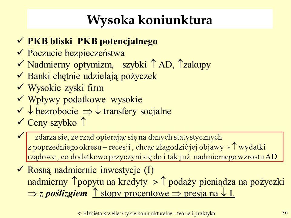 © Elżbieta Kwella: Cykle koniunkturalne – teoria i praktyka 36 Wysoka koniunktura PKB bliski PKB potencjalnego Poczucie bezpieczeństwa Nadmierny optym