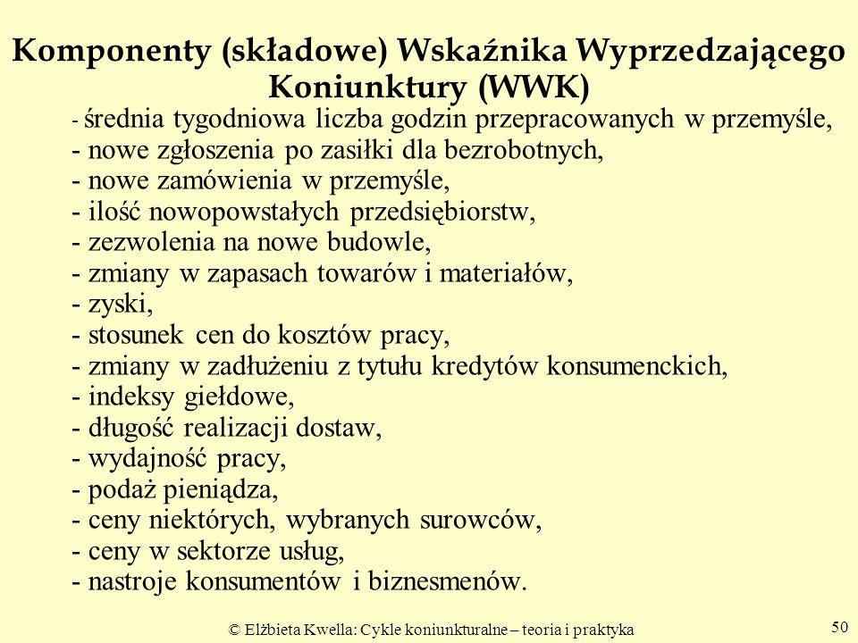 © Elżbieta Kwella: Cykle koniunkturalne – teoria i praktyka 50 Komponenty (składowe) Wskaźnika Wyprzedzającego Koniunktury (WWK) - średnia tygodniowa