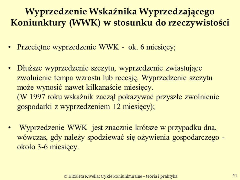 © Elżbieta Kwella: Cykle koniunkturalne – teoria i praktyka 51 Wyprzedzenie Wskaźnika Wyprzedzającego Koniunktury (WWK) w stosunku do rzeczywistości P