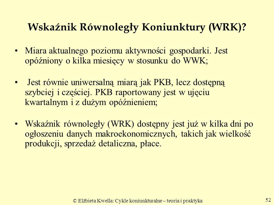 © Elżbieta Kwella: Cykle koniunkturalne – teoria i praktyka 52 Wskaźnik Równoległy Koniunktury (WRK)? Miara aktualnego poziomu aktywności gospodarki.
