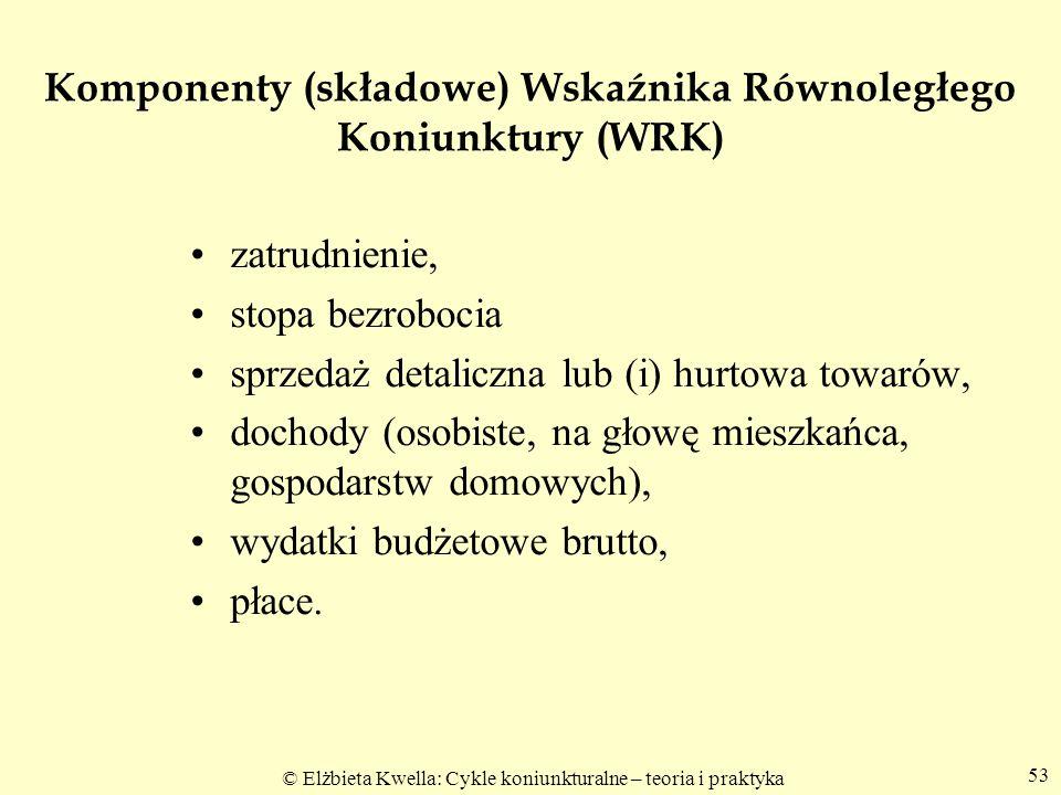 © Elżbieta Kwella: Cykle koniunkturalne – teoria i praktyka 53 Komponenty (składowe) Wskaźnika Równoległego Koniunktury (WRK) zatrudnienie, stopa bezr