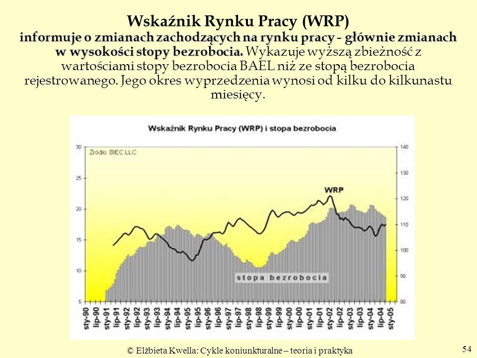 © Elżbieta Kwella: Cykle koniunkturalne – teoria i praktyka 54 informuje o zmianach zachodzących na rynku pracy - głównie zmianach w wysokości stopy b