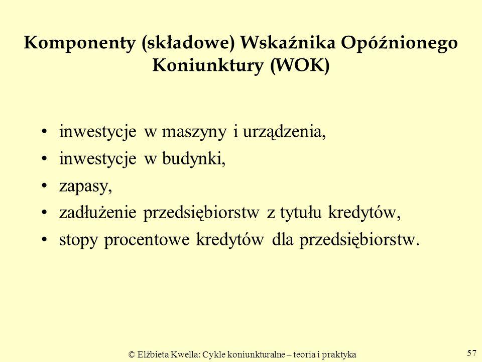 © Elżbieta Kwella: Cykle koniunkturalne – teoria i praktyka 57 Komponenty (składowe) Wskaźnika Opóźnionego Koniunktury (WOK) inwestycje w maszyny i ur