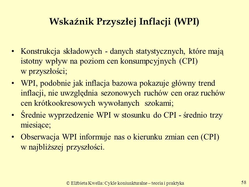 © Elżbieta Kwella: Cykle koniunkturalne – teoria i praktyka 58 Wskaźnik Przyszłej Inflacji (WPI) Konstrukcja składowych - danych statystycznych, które
