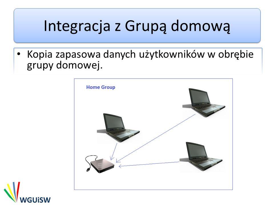 Integracja z Grupą domową Kopia zapasowa danych użytkowników w obrębie grupy domowej.