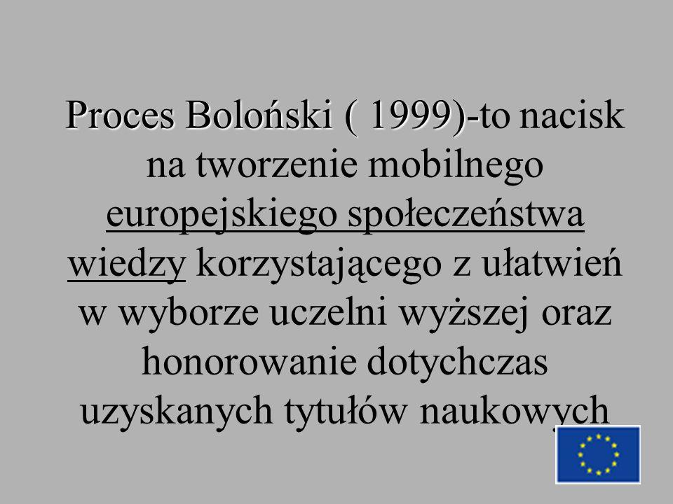 Proces Boloński ( 1999)- Proces Boloński ( 1999)-to nacisk na tworzenie mobilnego europejskiego społeczeństwa wiedzy korzystającego z ułatwień w wyborze uczelni wyższej oraz honorowanie dotychczas uzyskanych tytułów naukowych